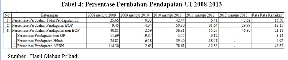 tabel 4 2008-2013